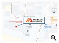 Avenues India Pvt. Ltd. - Chennai